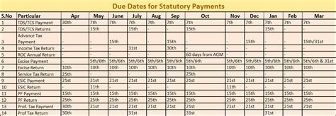 federal income tax due dates for 2014 free from broke due date chart due dates for statutory payments ayucar com