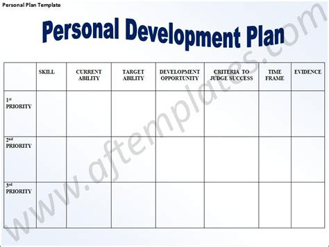 Personal Plan Template personal development plan template all free word templates