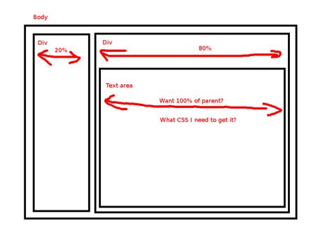 css div width css how to expand textarea width to 100 of parent or