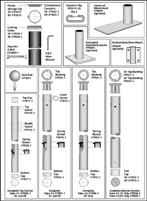 sunsetter awnings parts parts list