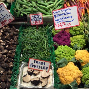 Anti Diet Crop Hitam anti inflammatory diet and osteoarthritis deadtoday