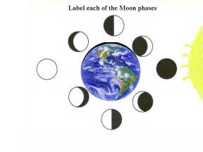 8 phases of the moon worksheet new calendar template site