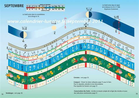 Le Calendrier Word Search Search Results For Mod Le Calendrier 2015 Word