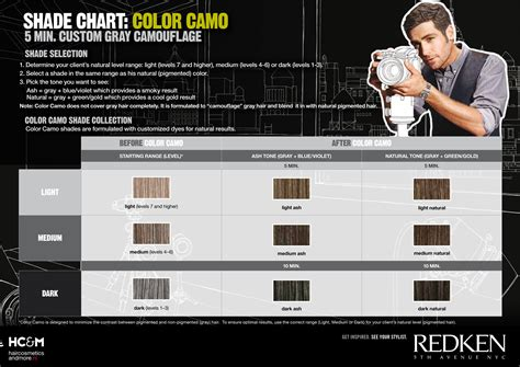 redken  men color camo shade chart hair