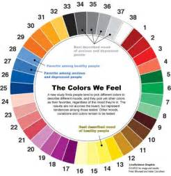 various room colors affects moods home constructions