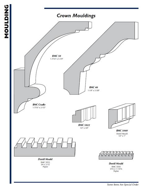 how to cut crown molding angles for kitchen cabinets vaulted crown molding angle chart joy studio design