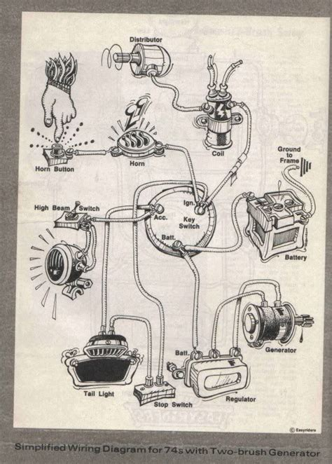 31 best motorcycle wiring diagram images on