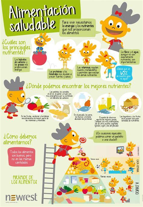 poster de madeleine  newrest alimentacion saludable