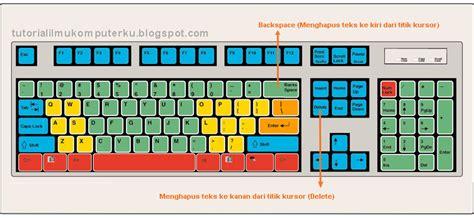 tutorial keyboard komputer menghapus dan memilih teks word 2010 tutorial ilmu