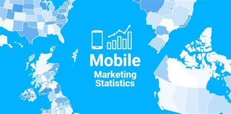 mobile marketing statistics mobile marketing statistics using infographics traffic