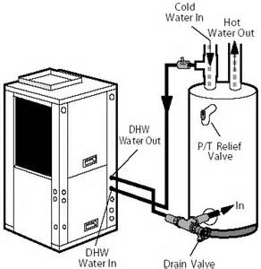 thermal zone heat wiring diagram wiring diagram pdf free