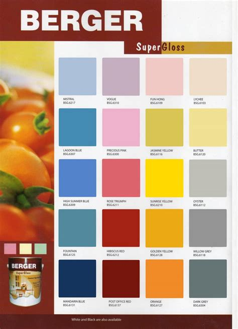berger paint color codes numberedtype