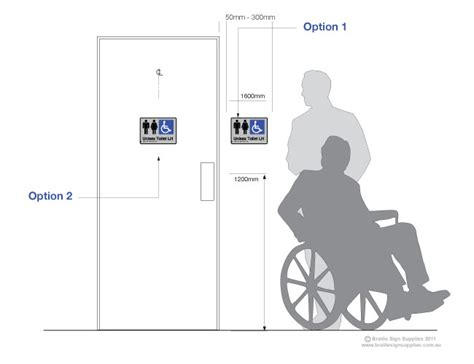 How Do Blind Find Braille Signs Accessibility How Do Blind Where To Find Braille Signs User