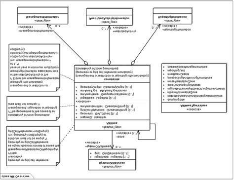 uml application diagram fig 1 diagram klas uml dla schematu aplikacyjnego