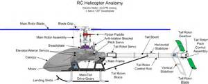 helicopter wiring diagram helicopter free engine image for user manual