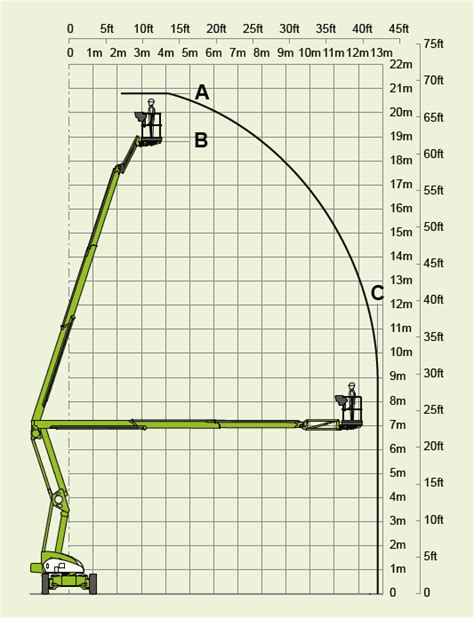 nifty or hr diagrams nifty or hr
