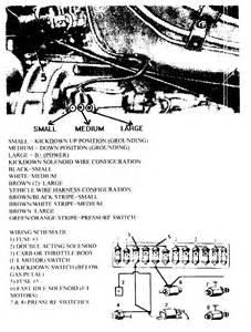 pagoda sl technical manual automatic start