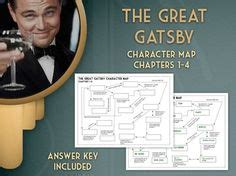 themes in the great gatsby chapter 4 the great gatsby bingo instructions game boards and call