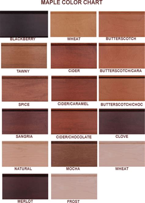 gel stain colors for maple cabinets sherwin williams gel stain 2017 grasscloth wallpaper