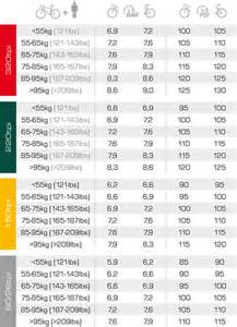 Car Tyre Air Pressure Chart Faqs Vittoria