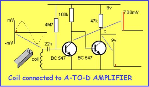 talking electronics inductor how to make inductor for metal detector 28 images metal detector using arduino