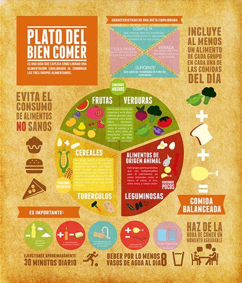 el plato del buen comer come saludable sin sacrificios plato del bien comer on behance