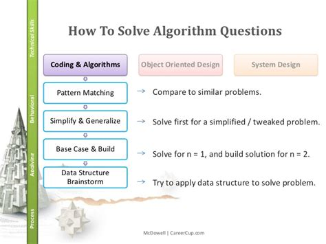 explain pattern matching algorithm gayle mcdowell cracking the coding interview