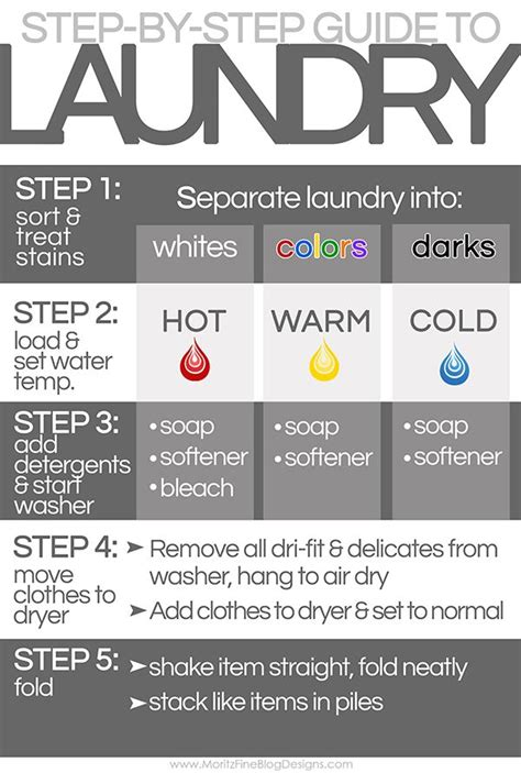 best 25 washing clothes ideas on pinterest laundry tips laundry symbols and laundry care symbols