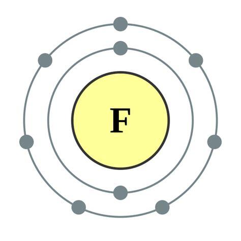 orbital diagram for fluorine scientific explorer atoms part 4a atoms and chemistry