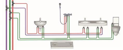 pronto casa tubazioni acqua prontocasa