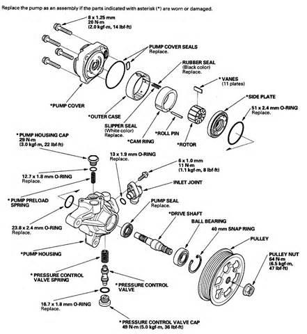 Honda Accord Power Steering Problems Honda Power Steering Failure