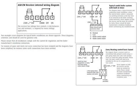 drayton digistat 3 wiring diagram 33 wiring diagram