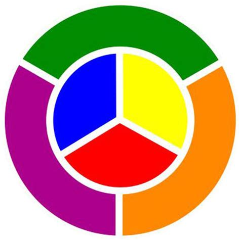 primary colors and secondary colors your mix and match marketing plan
