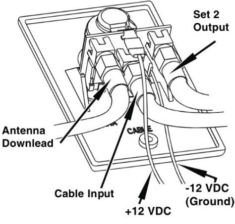 tv antenna for rv wiring diagram winegard carryout wiring