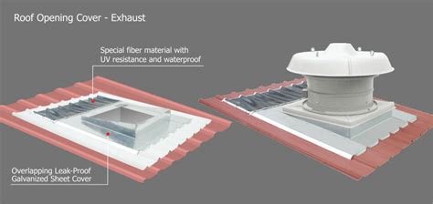 commercial roof mounted exhaust fans industiral roof mounted exhaust fan buy industrial roof