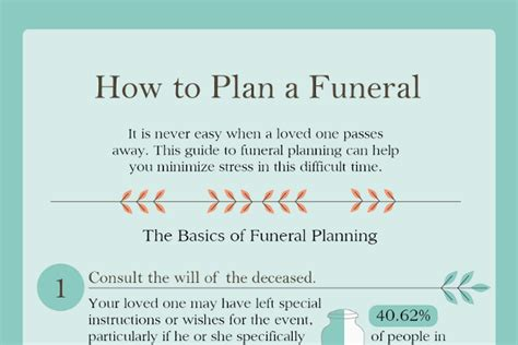 memorial service notice template 8 funeral announcement wording exles brandongaille