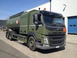 where are volvo trucks made volvo trucks levert aan belgisch leger made in mechelen