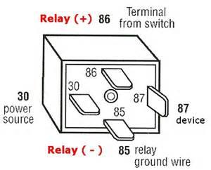 automotive relays and harness diy e r30a diy e r60a diy e rw f diy e rs