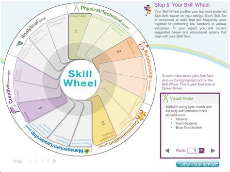 skillscan career assessment