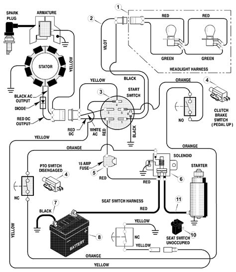 craftsman lawn mower ignition switch wiring diagram on