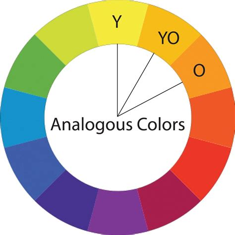 color scheme exles color theory schemes w exles painting with