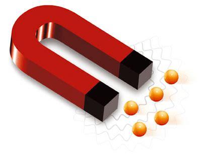 html imagenes propiedades analisis del magnetismo propiedades magneticas de los