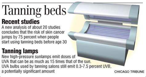 tanning bed risks dangers of tanning toledo blade