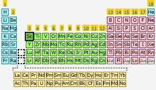 Scandium Periodic Table by Scandium The Periodic Table At Knowledgedoor