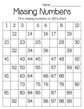 printable square numbers chart image gallery math 1 100 chart