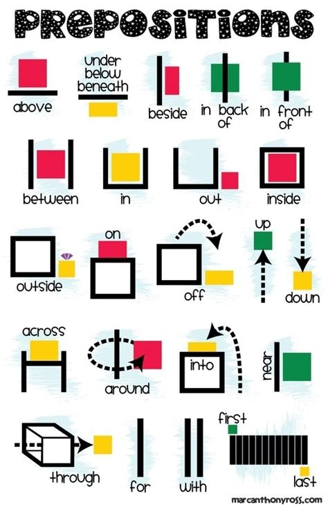 print layout view too small prepositions printable anchor chart poster the teacher