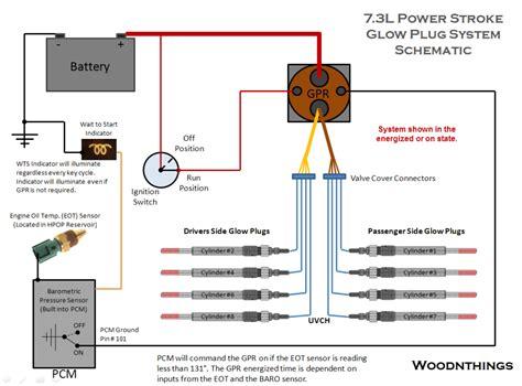 turbo 7 3 idi glow wiring harness 1988 7 3 glow
