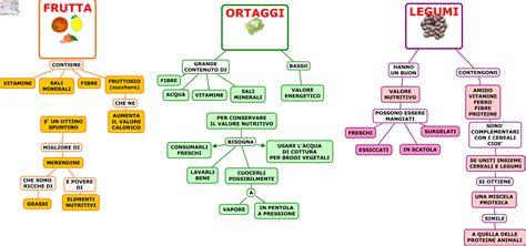 industria alimentare francese pin slideshow per mappe di spagna on