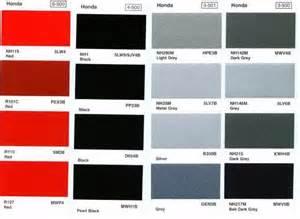 honda color codes honda