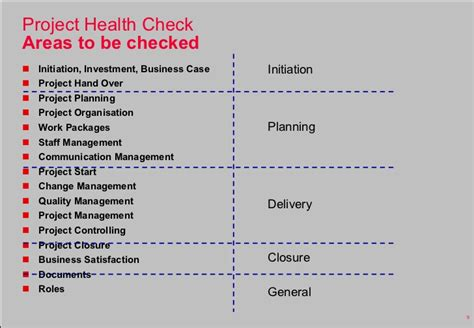 Project Health Check Report Template Project Health Check Template Photos